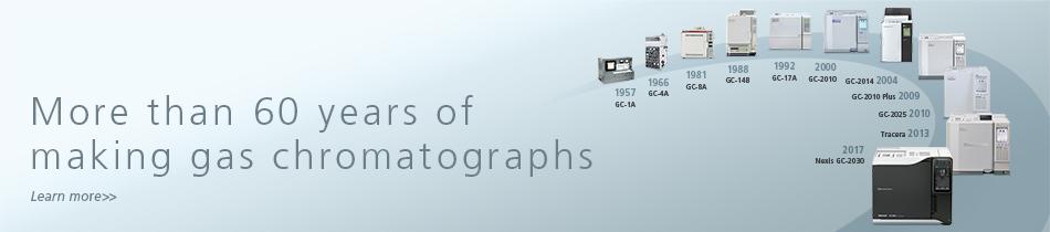 Gas Chromatography | SHIMADZU EUROPA
